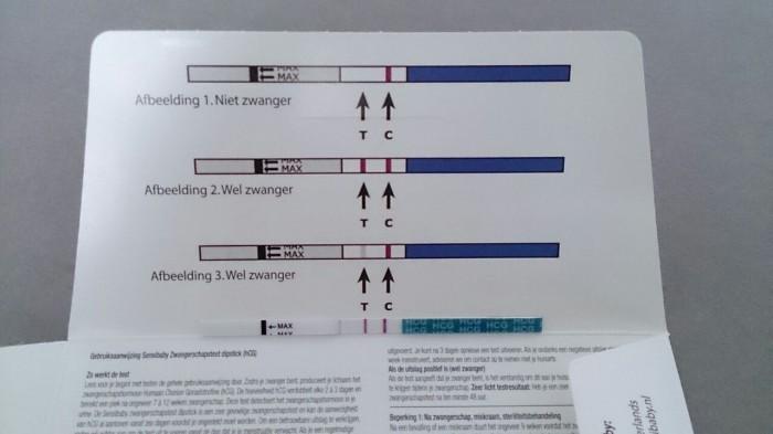zwangerschapstest voor menstruatie