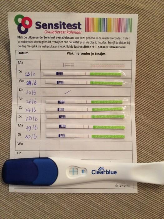 Sensitest Ovulatietest Bekijk De Testresultaten Van Andere Vrouwen