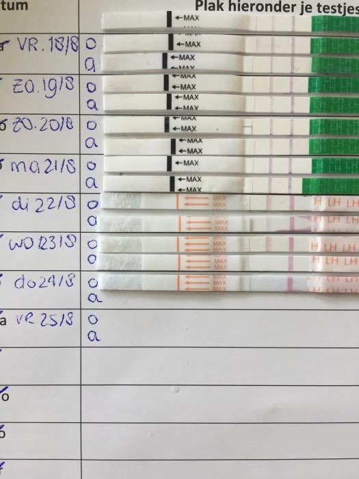 Ovulatietest Bekijk De Testresultaten Van Andere Vrouwen