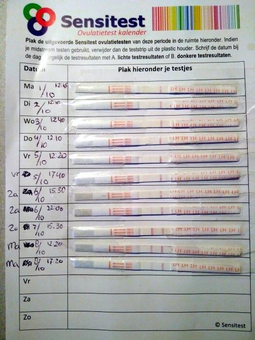 ovulatie testen